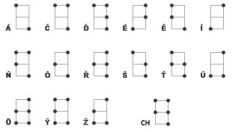 braillovo písmo české znaky
