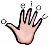 prstová abeceda