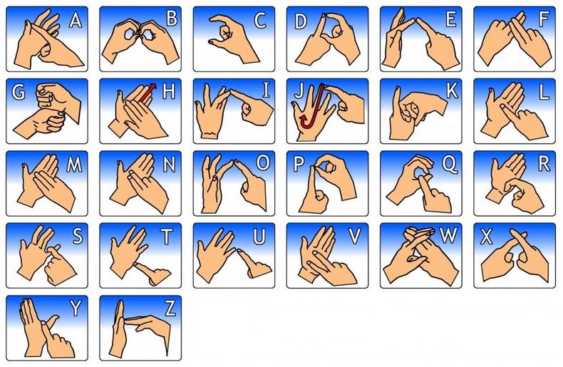 dvouruční prstová abeceda, obouruční